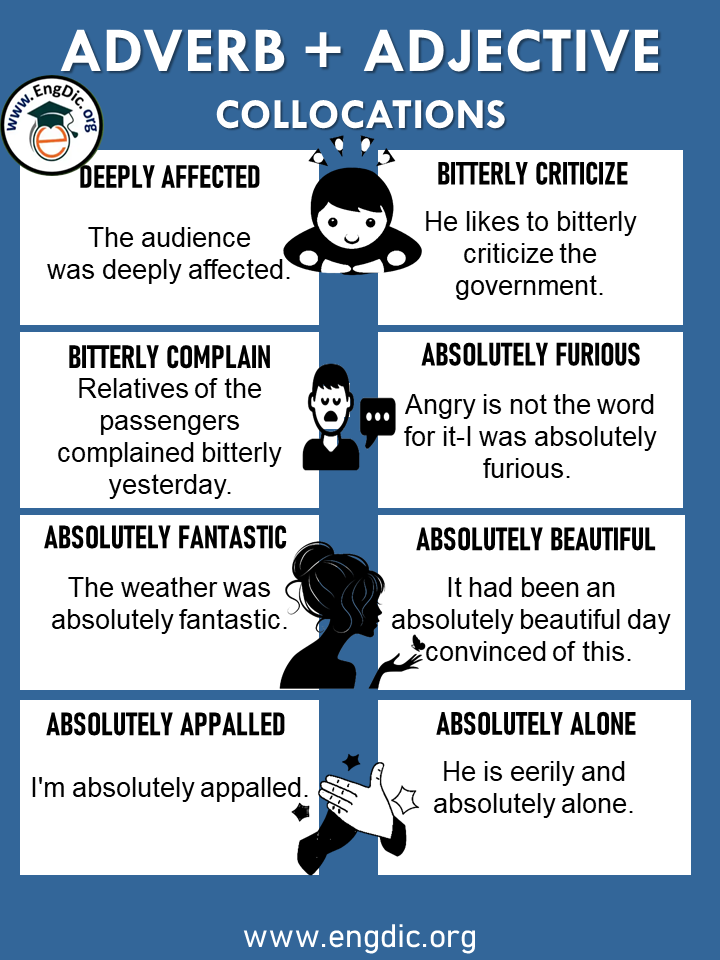 adverb adjective collocation examples