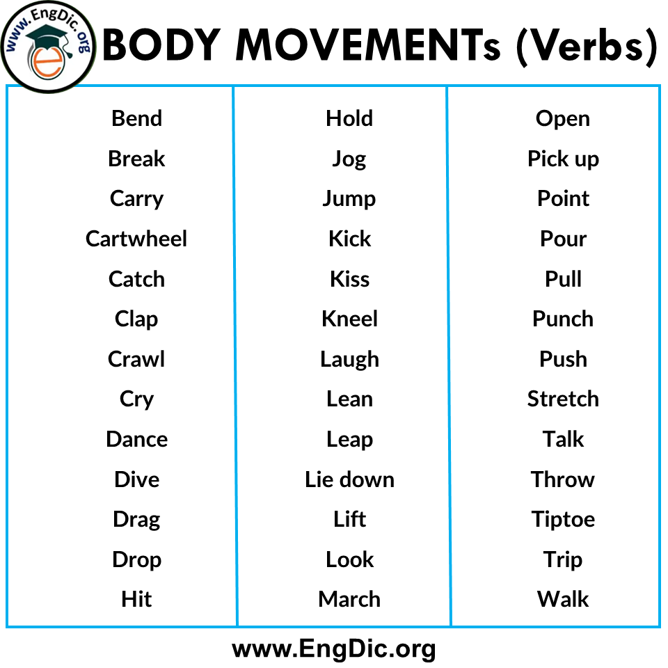 body movement verbs for kids