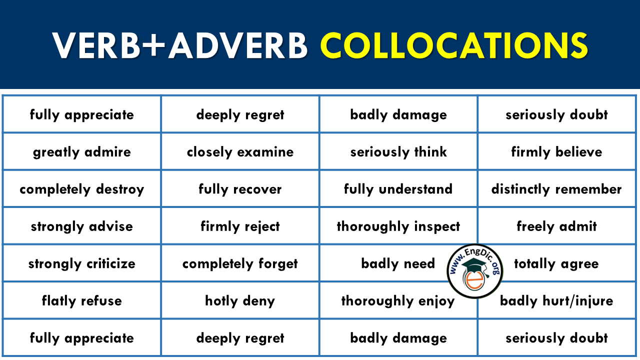 list of Verb adverb collocations