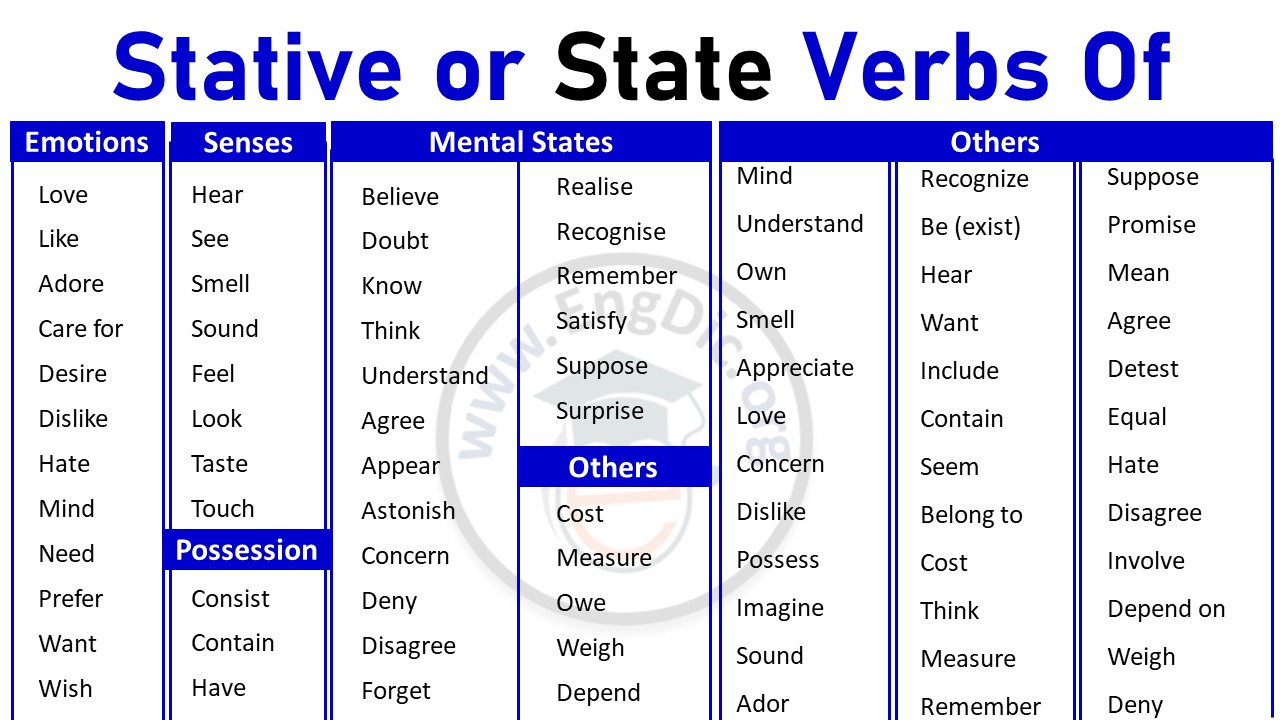 list of stative verbs in english with pdf